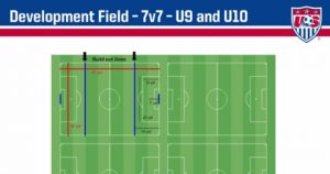 Referee Guidelines for Buildout Line and Headers